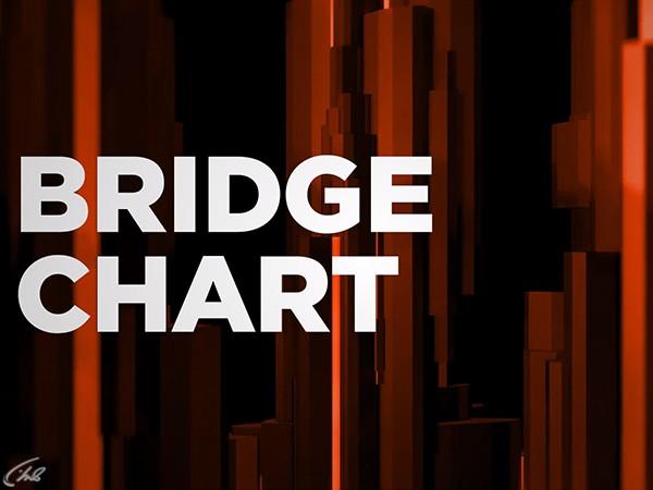 Bridge chart